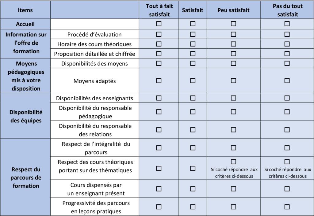Questionnaire de satisfactin Qualiopi